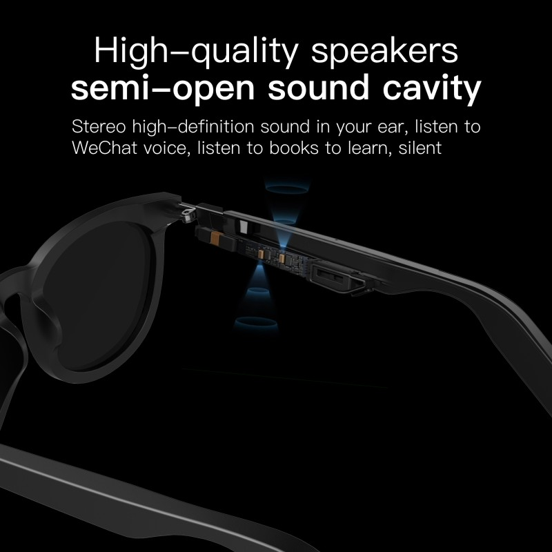 Smart Eyewear Technology Market 2020